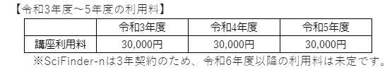 SciFinder-n_ryoukin.jpg