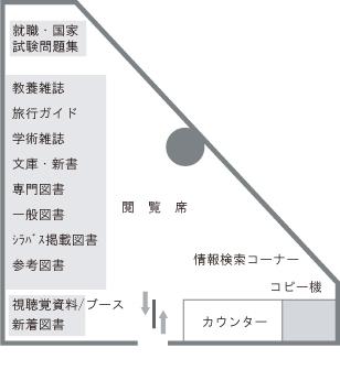 札幌あいの里分館フロアマップ