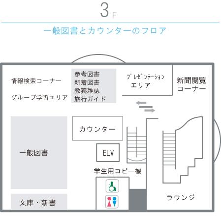 3F 一般図書とカウンターのフロア